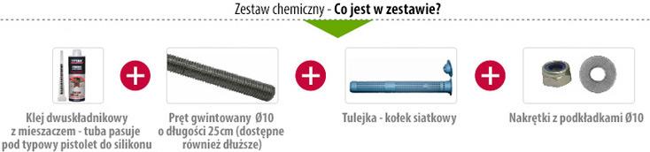 zestaw chemiczny montaż markizy