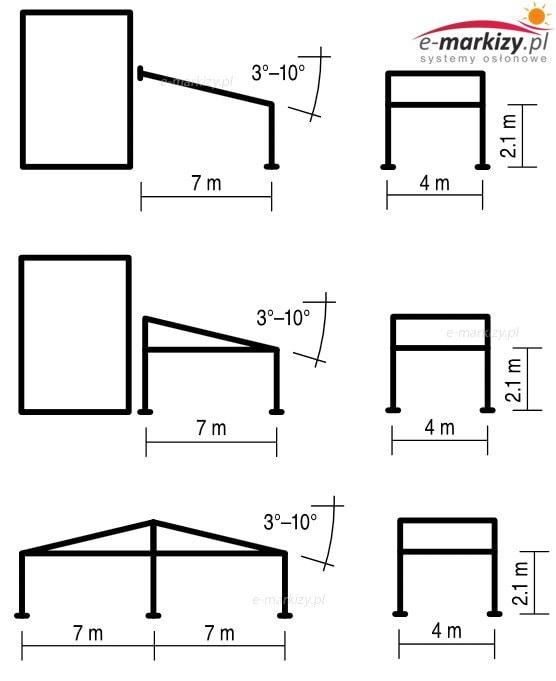 Pergola Solid Selt właściwości konstrukcji dane techniczne