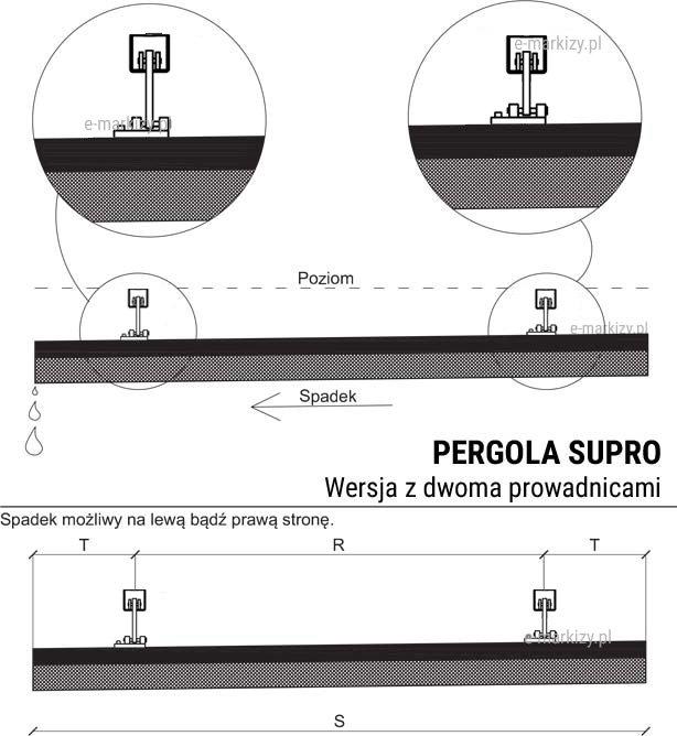 Pergola supro dach A dwie prowadnice, spadek poziomu pergoli