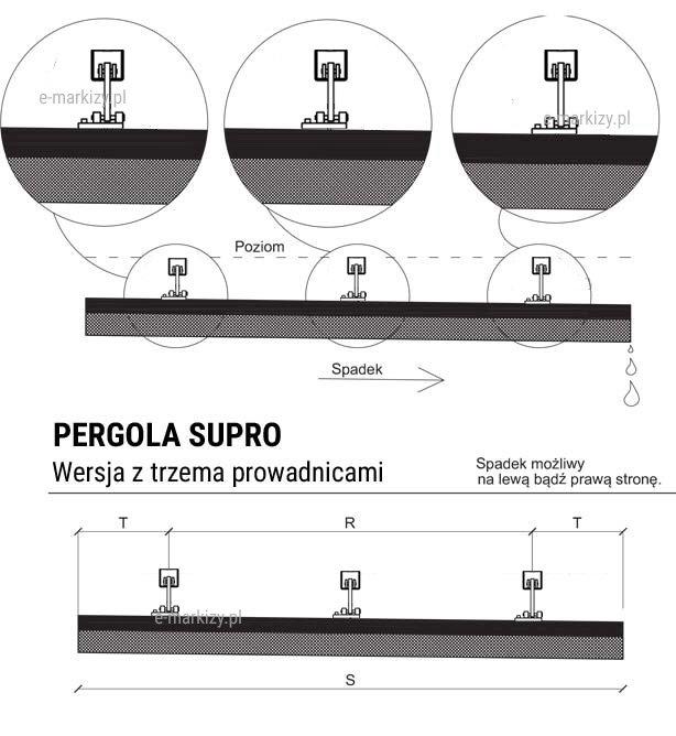 Pergola supro dach A trzy prowadnice, spadek poziomu pergoli