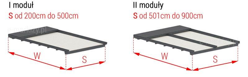Uniwersalny dach do pergoli square wymiarowanie, pomiar zadaszenia tarasowego, wymiary pergoli square