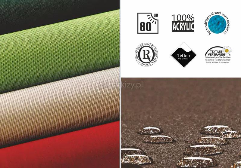Tkaniny markizowe selt, wzornik tkanin akrylowych do osłon selt