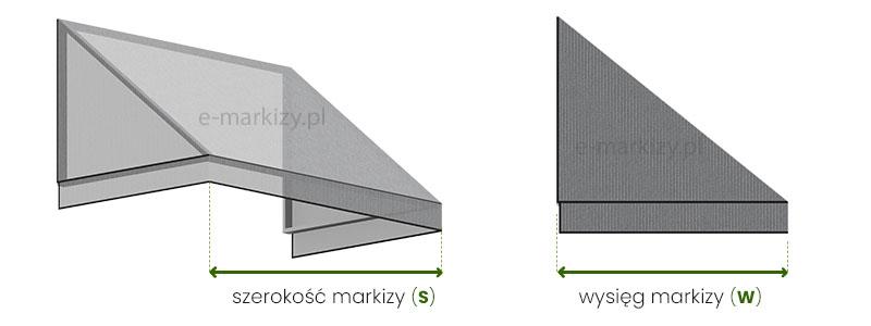 Markiza koszowa trójkątna pomiar, markizy koszowe wymiarowanie