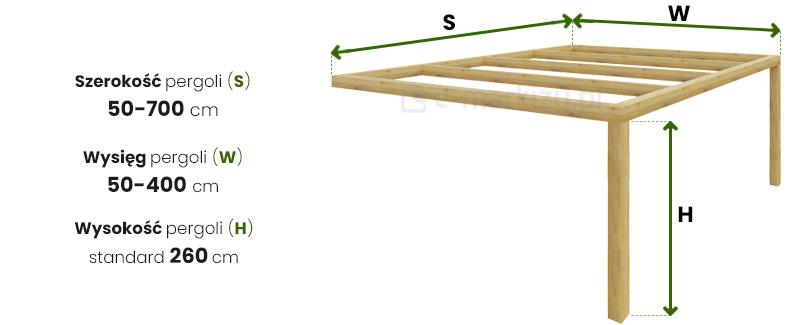 Pergola drewniana juko przyścienna wymiarowanie, pomiar pergoli drewnianej ściennej