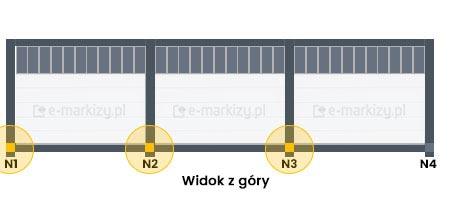 N1, N2, N3 (3-moduly)