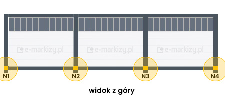 N1, N2, N3, N4 (3-moduly)