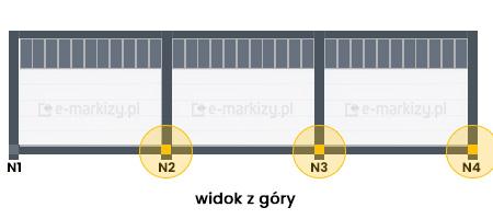 N2, N3, N4 (3-moduly)