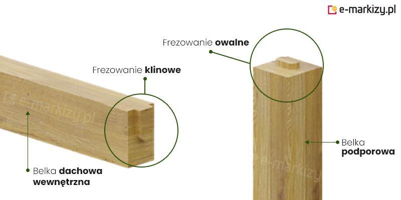 Pergola drewniana juko elementy, belka podporowa, frezowanie klinowe, frezowanie owalne, belka dachowa