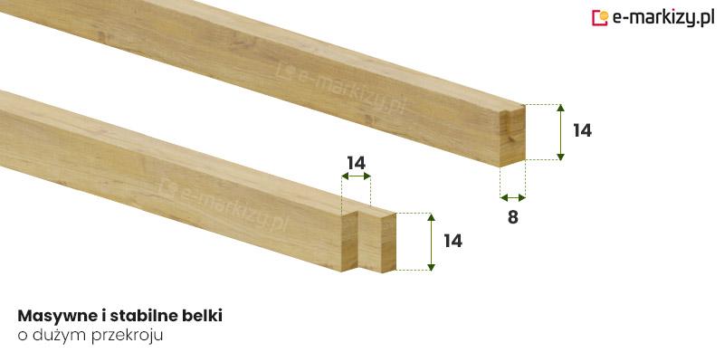 Pergola drewniana juko, wymiary elementów pergoli, pergola drewniana przekroje belek