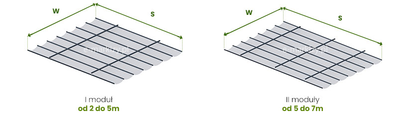 Dach Podwieszany Costa - wymiarowanie dla dachu podwieszanego Costa.