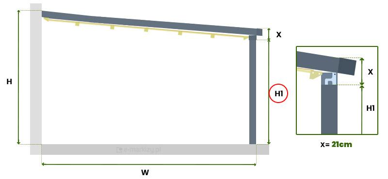 Pomiar wysokości pergoli elektrycznej, pergola elektryczna wysokość podpory, podpora pergoli wymiary