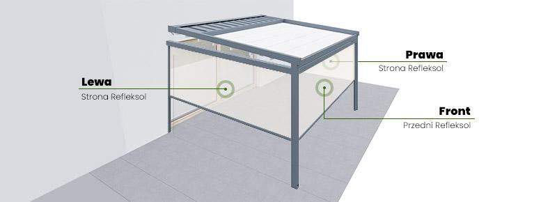 Umiejscowienie Refleksoli w Pergoli Moderno, pergola aluminiowa z roletami zaciemniającymi